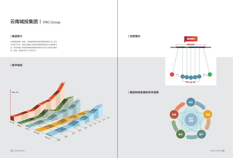 城投·金融画册设计_页面_14.jpg
