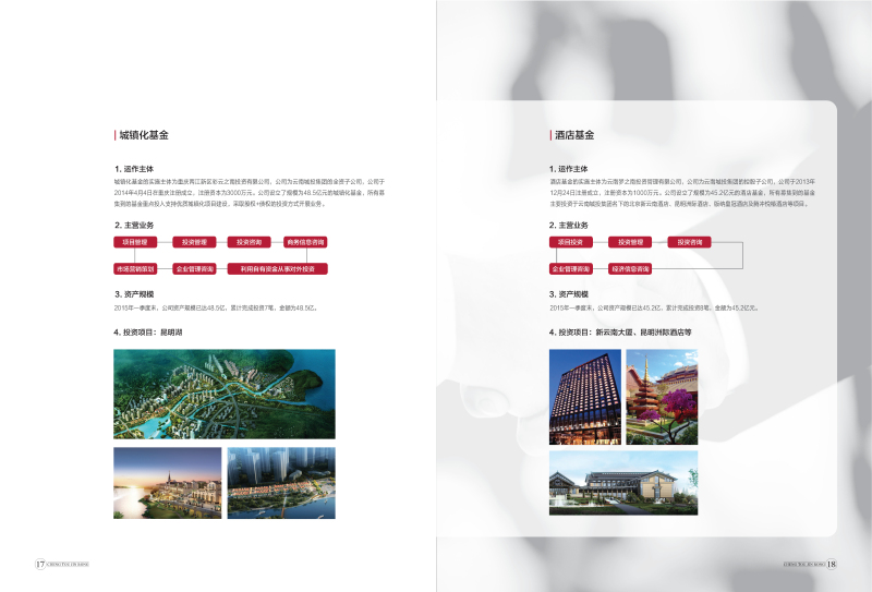 城投·金融画册设计_页面_12.jpg