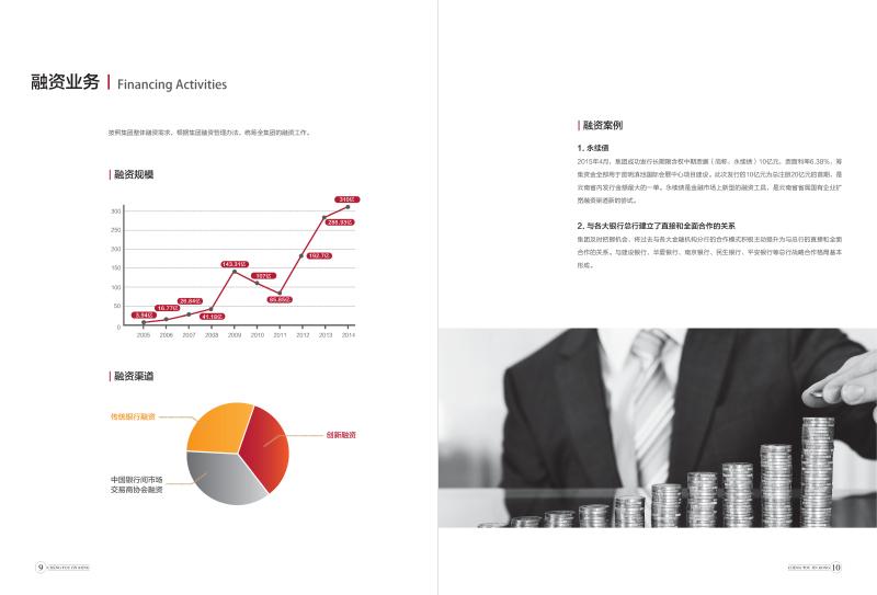 城投·金融画册设计_页面_08.jpg